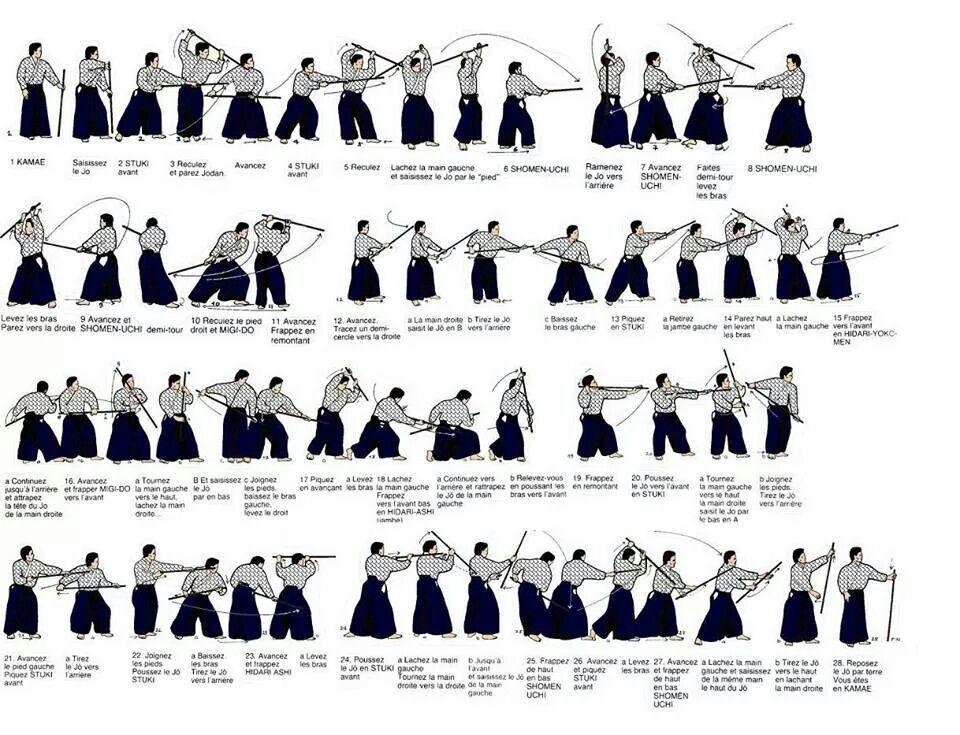 Exercices de jo à travers un kata (une suite de mouvements qui se complètent)